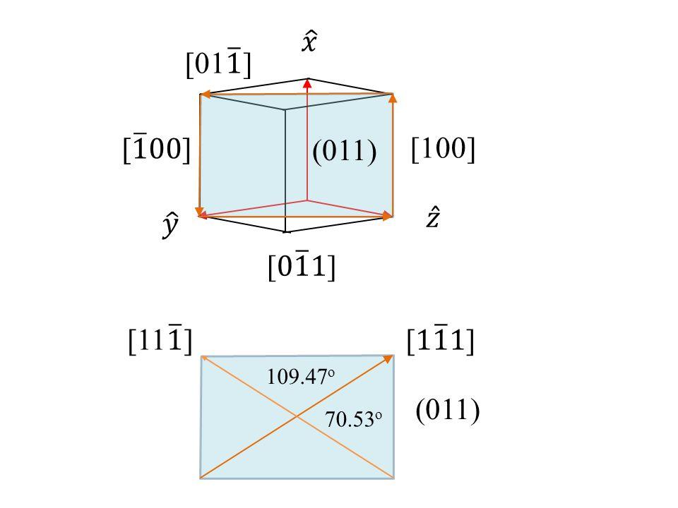 𝑥 [01 1 ] [ 1 00] (011) [100] 𝑧 𝑦 [0 1 1] [11 1 ] [1 1 1] 109.47o (011) 70.53o